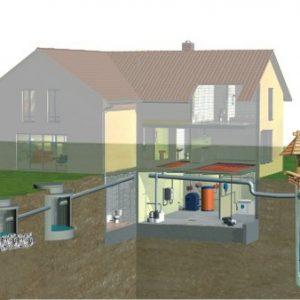 Від схеми до монтажу каналізації в приватному будинку