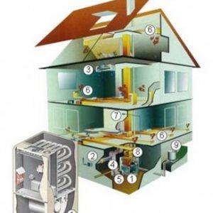 Схеми систем опалення двоповерхового будинку: особливості підключення основних ланок опалювальної системи