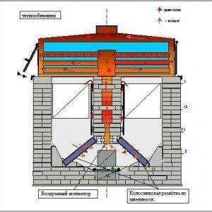 водяной реактор для печи набор