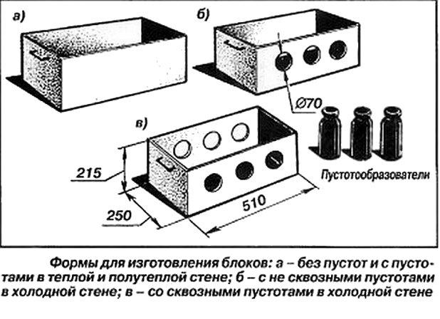 Блоки изготовить своими руками 234
