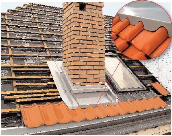 ехать гидроизоляция печной трубы на шиферной крыше ипотеки, процентные