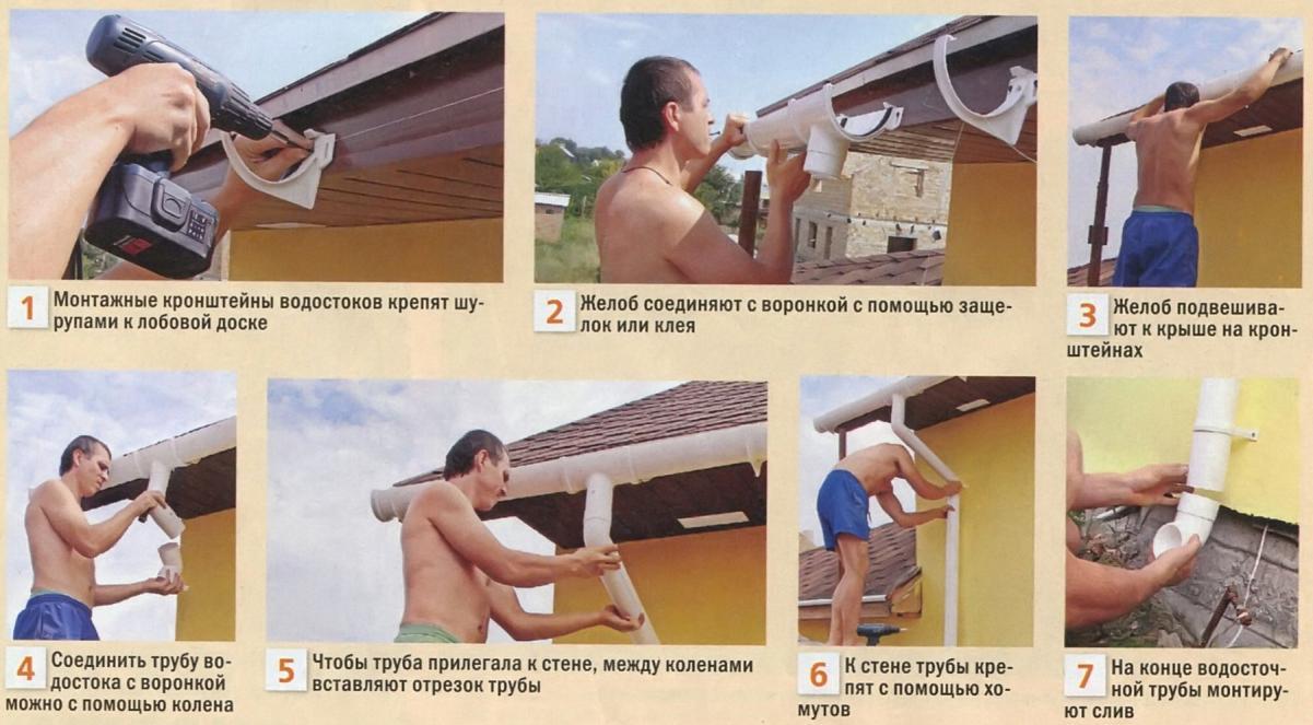 Стек с крыши для воды своими руками 46