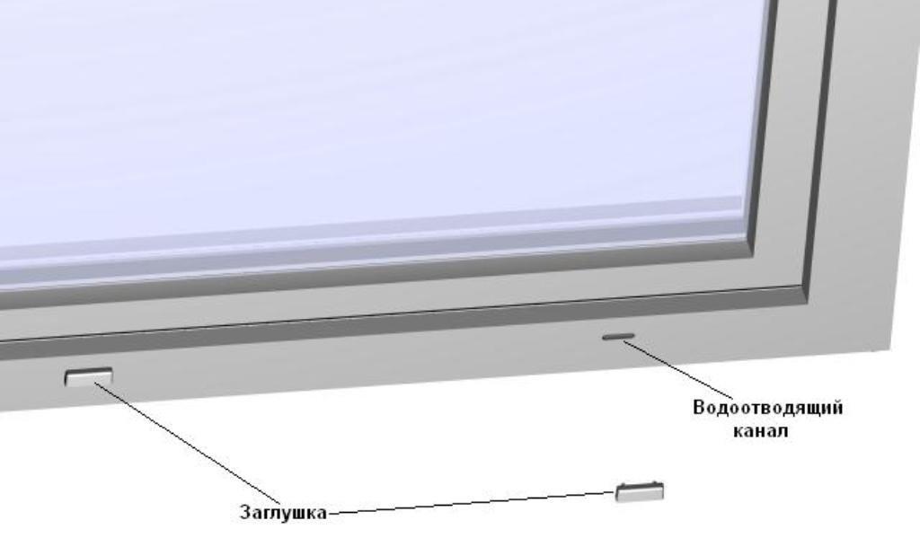 Водоотводящие каналы городские окна.