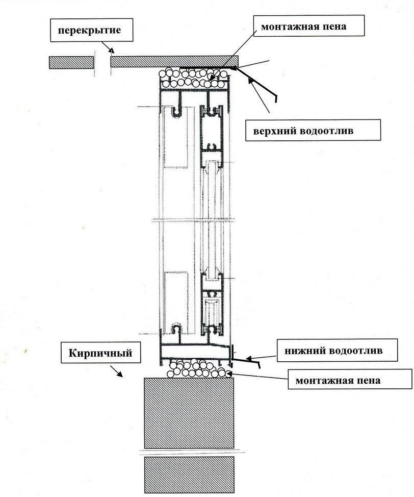Балконной рамы своими руками чертежи 2