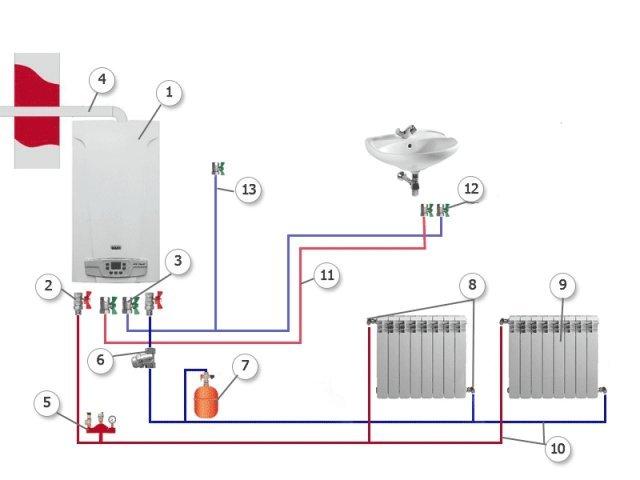 Как провести газовое отопление в частном доме своими руками от котла схема 68