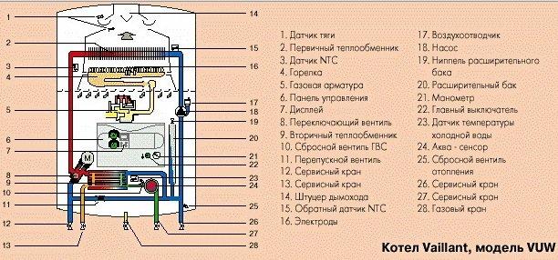 Гидравлическая схема котла сеньйор дюваль тема тек
