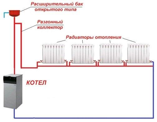 Однотрубная система отопления схема подключения к котлу