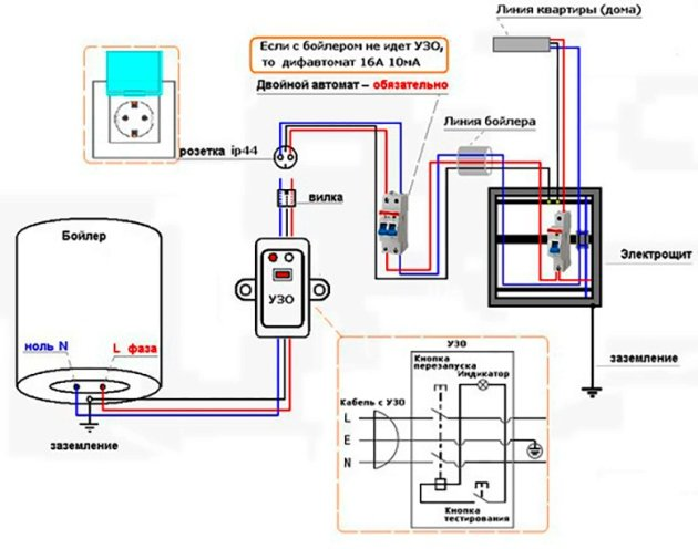 Подключение электроводонагревателя в сеть схема