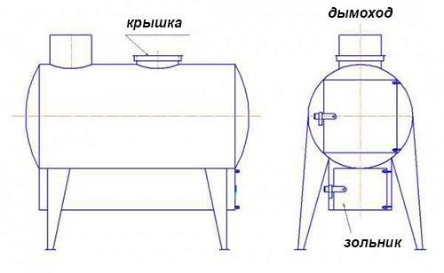 Печь в баню из газового баллона своими руками 148