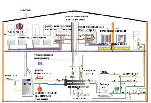 Отопление частного дома  схемы от газового котла 56