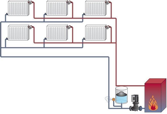 Отопление в частном доме своими руками схема фото 70
