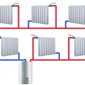 Однотрубна або двотрубна система опалення, плюси і мінуси, відмінність