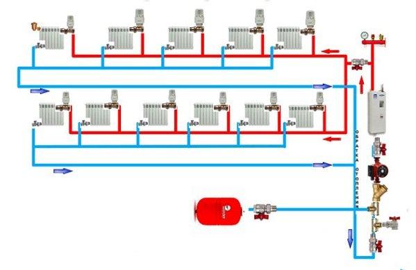 Двухтрубная схема отопления коттеджа
