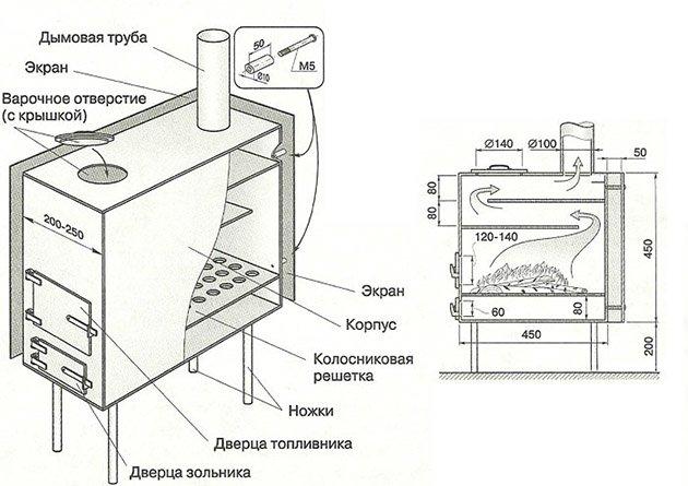 Своими руками металлическая печь для отопления дома 59