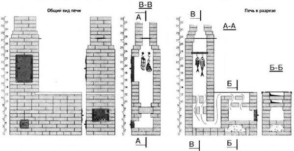 Уличная печь-коптильня своими руками чертежи 51