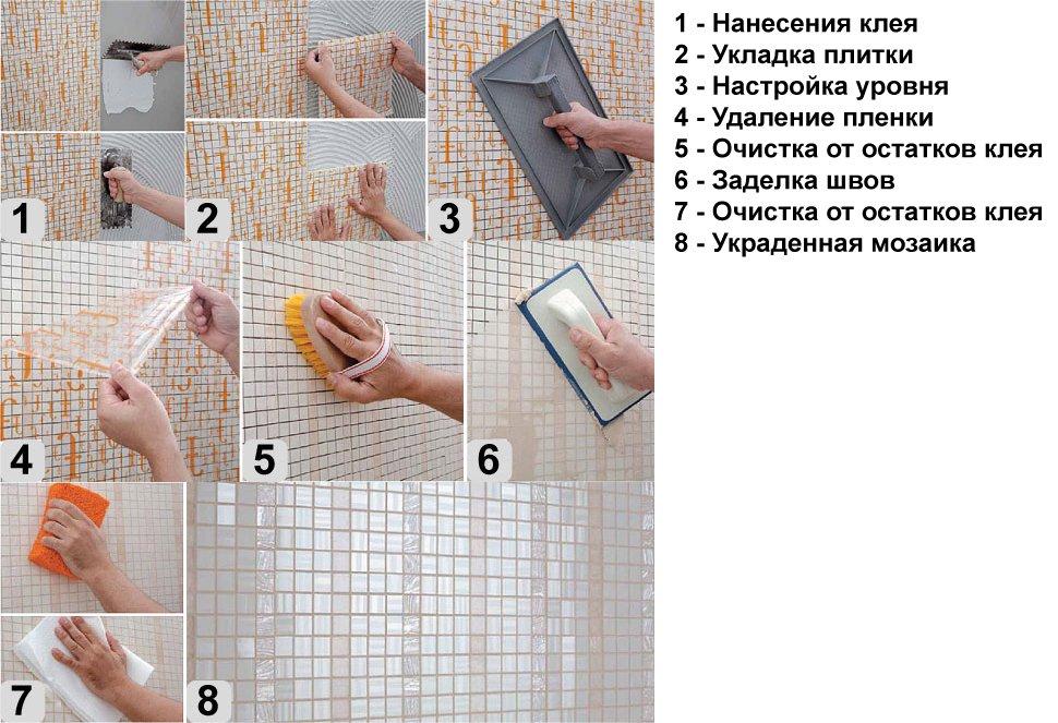 Укладка мозаичной плитки в ванной своими руками 23