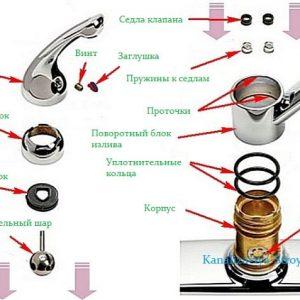 Як розібрати змішувач (кран) у ванній і на кухні за 11 простих кроків