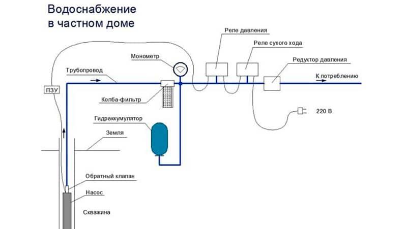 Схема подключения клапана к гидроаккумулятору5