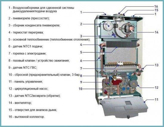Как поднять давление в газовом котле бош
