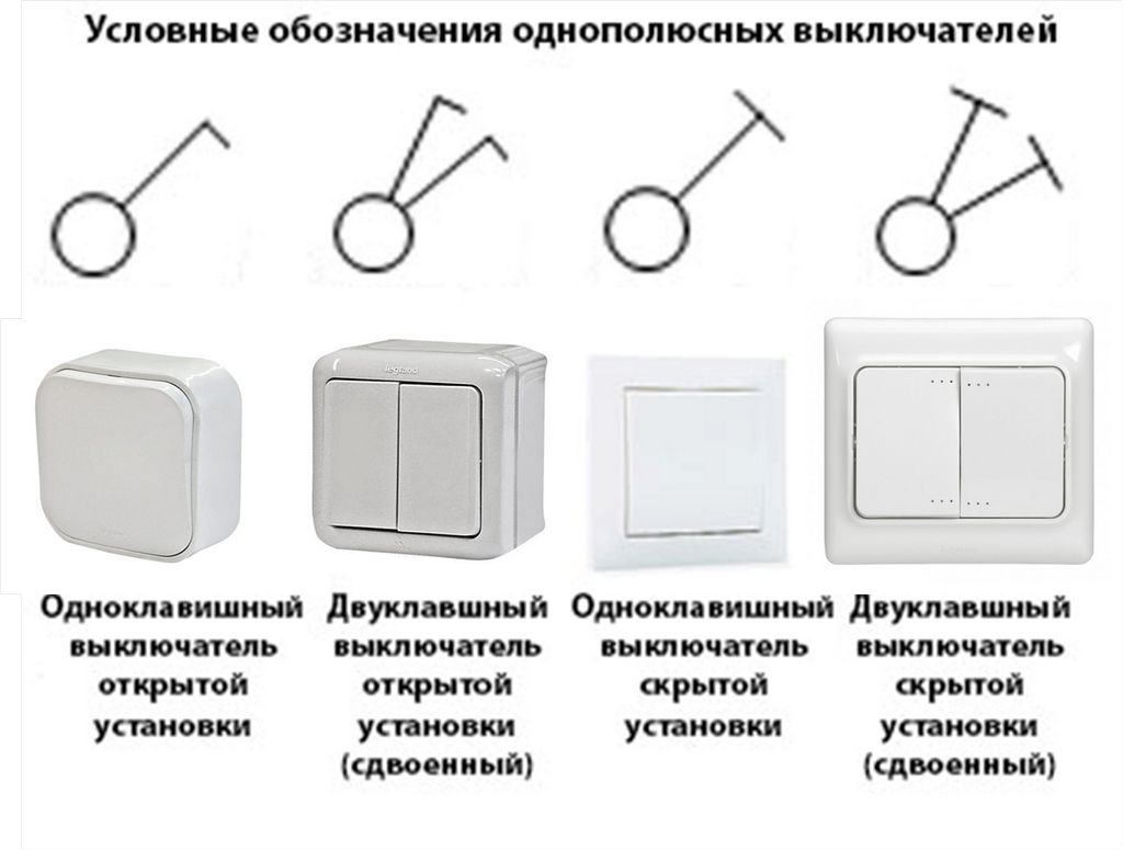 Розетки в электрической схеме
