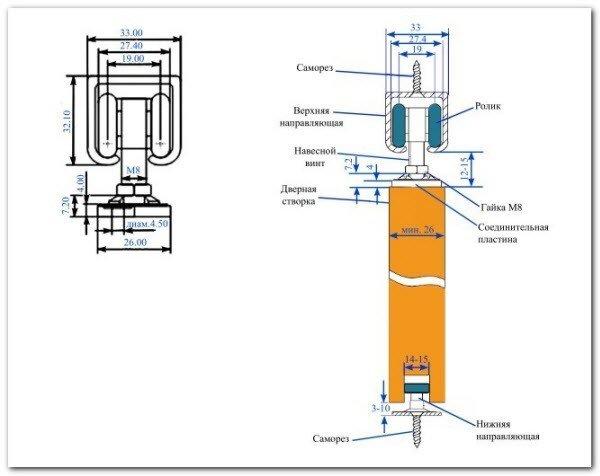 Схема сборки дверей раздвижные двери