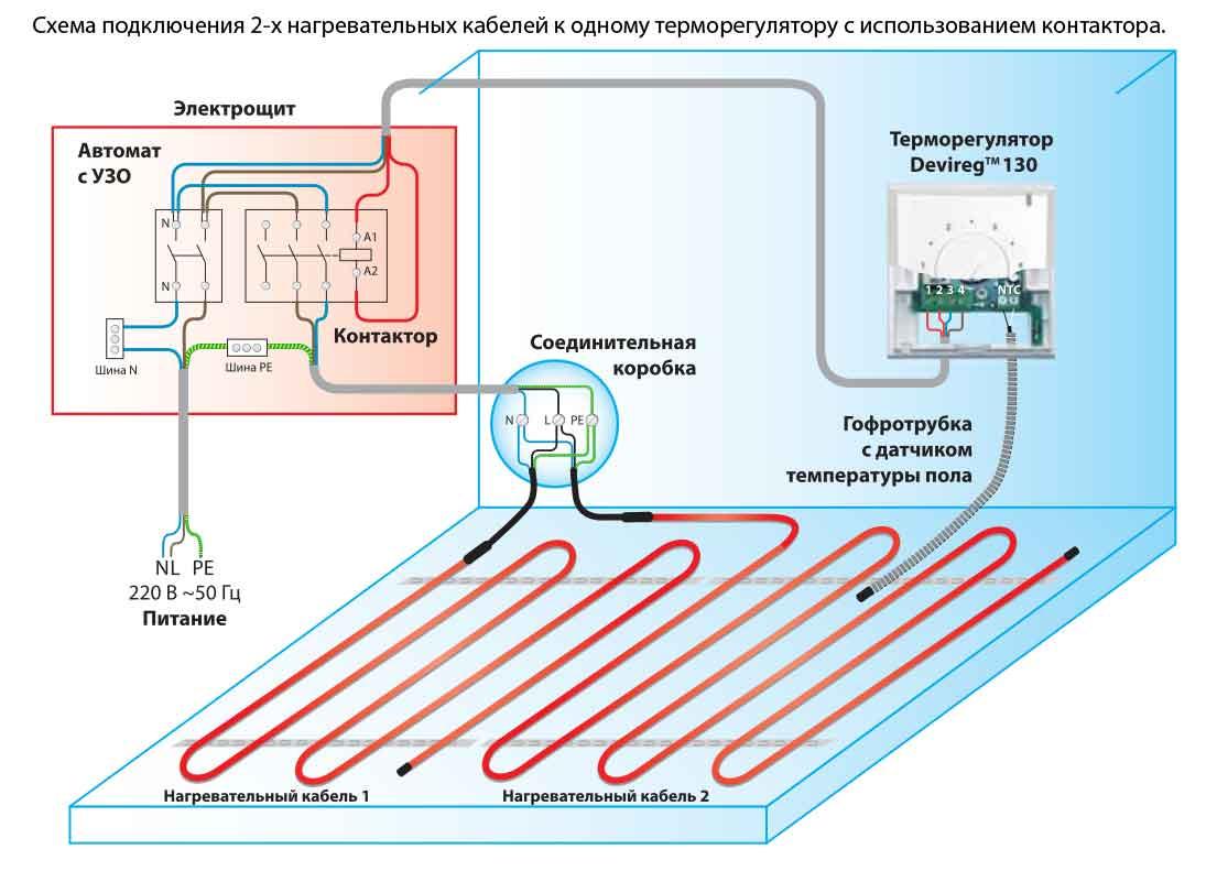 Терморегуляторы для пола схема монтажа