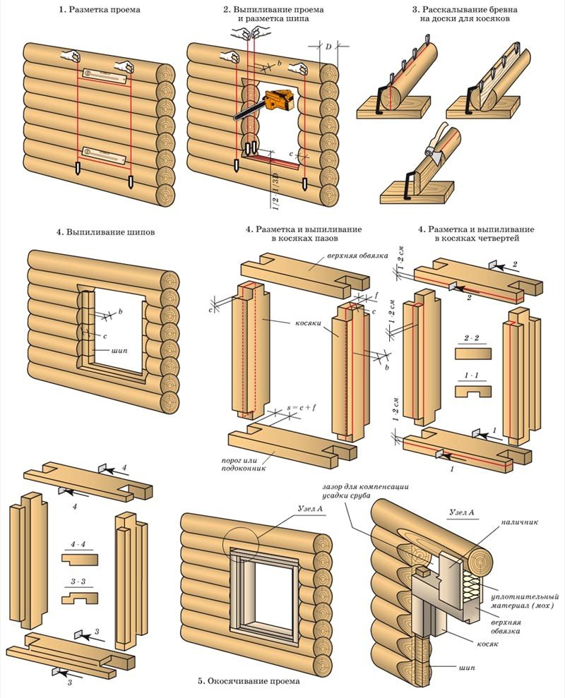 Установка деревянных окон в срубе