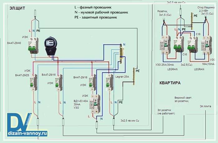 Схема подключения электропроводки в частном доме своими руками 66