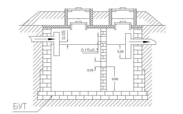 Монолитный бетонный септик своими руками чертежи