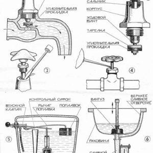 Що робити, якщо тече кран