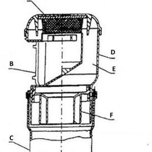 Вакуумний клапан для каналізації — принцип роботи, установка