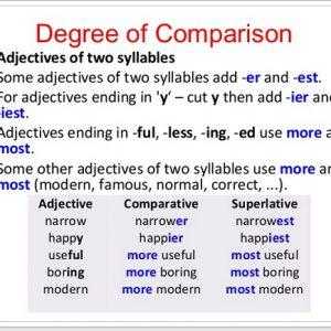 Урок ступені порівняння прикметників