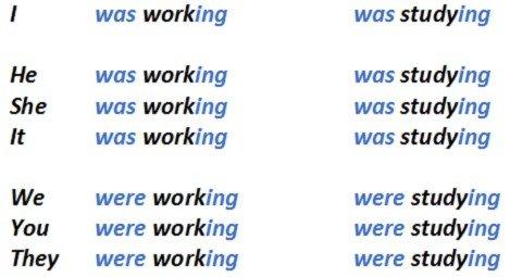 вторая форма глагола help в английском языке таблица