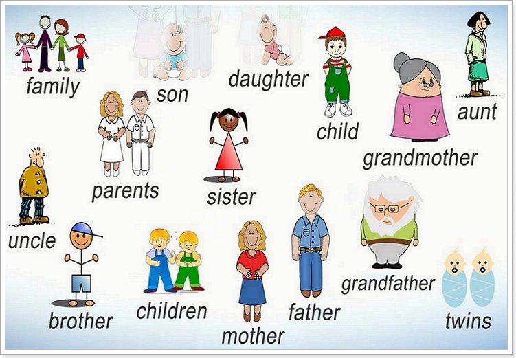 урок английского по теме знакомство в детском саду