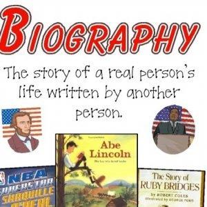Біографія англійською – зразки з перекладами