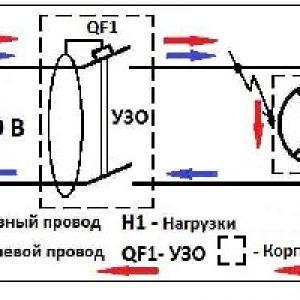 Схема підключення ПЗВ. Правильний вибір і принцип роботи