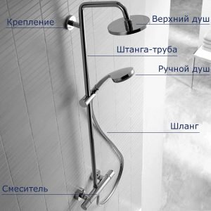 Чим хороші душові стійки