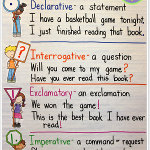 Складне речення в англійській мові