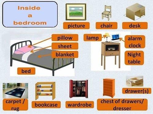 моя улюблена кімната на англійській мові
