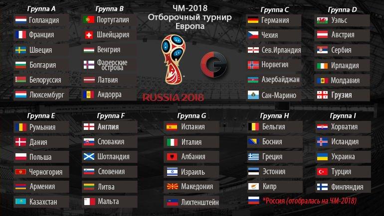 Расписание Отборочные Матчи Чемпионата Мира 2018 Европа Таблица