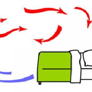 Принцип роботи електричного конвектора