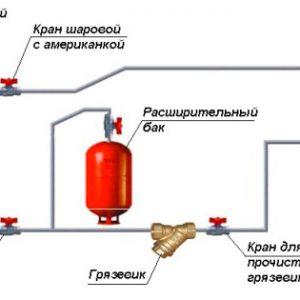 Електрокотел або електроконвектор – шукаємо оптимальний варіант