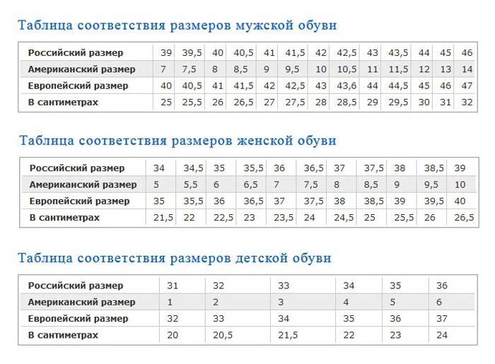 Таблиця розмірів взуття з перекладом з США на російську  як визначити  потрібний розмір на алиэкспресс  984706841d8ee