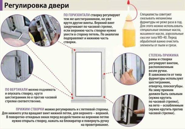 Как регулировать пластиковые окна самостоятельно