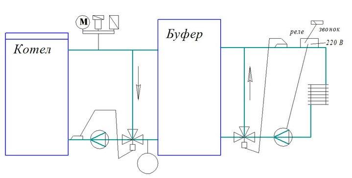 Схема буферного резервуара