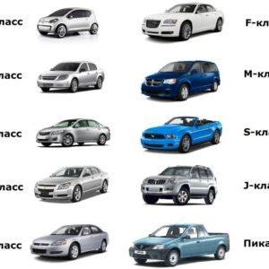 Визначення класу автомобіля Форд Фокус