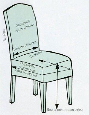 Мастер класс как сшить чехол для стула со спинкой своими руками