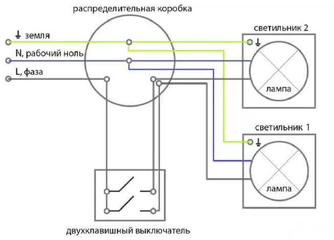 Схема проезда до павловки