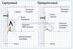 инструкция по монтажу натяжных потолков pdf