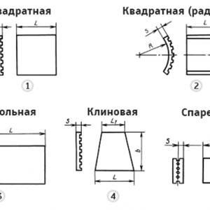 Кислототривка плитка: тонкощі вибору і укладання